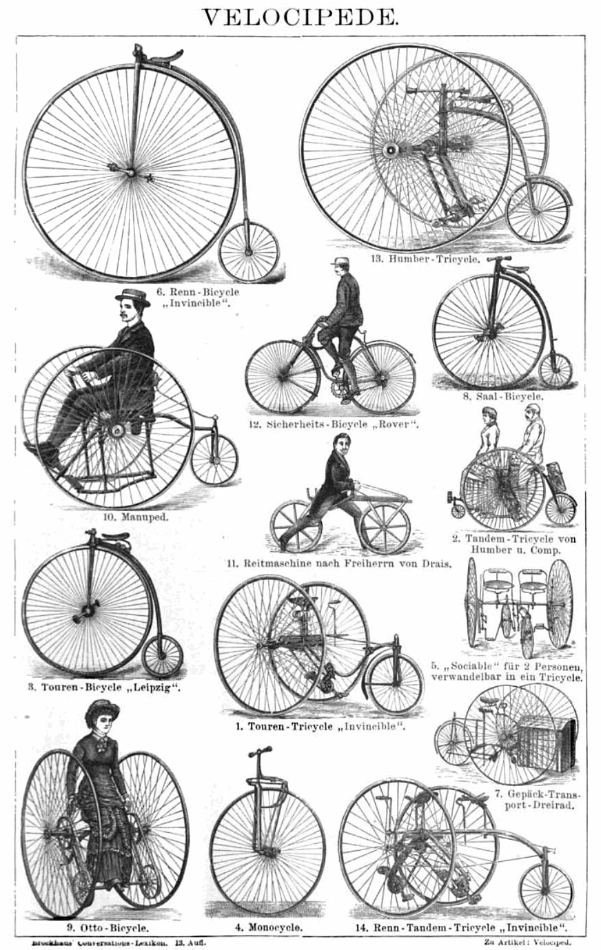 "Early ""velocipede"" models, from an 1887 German encyclopedia. Many designs were tried"