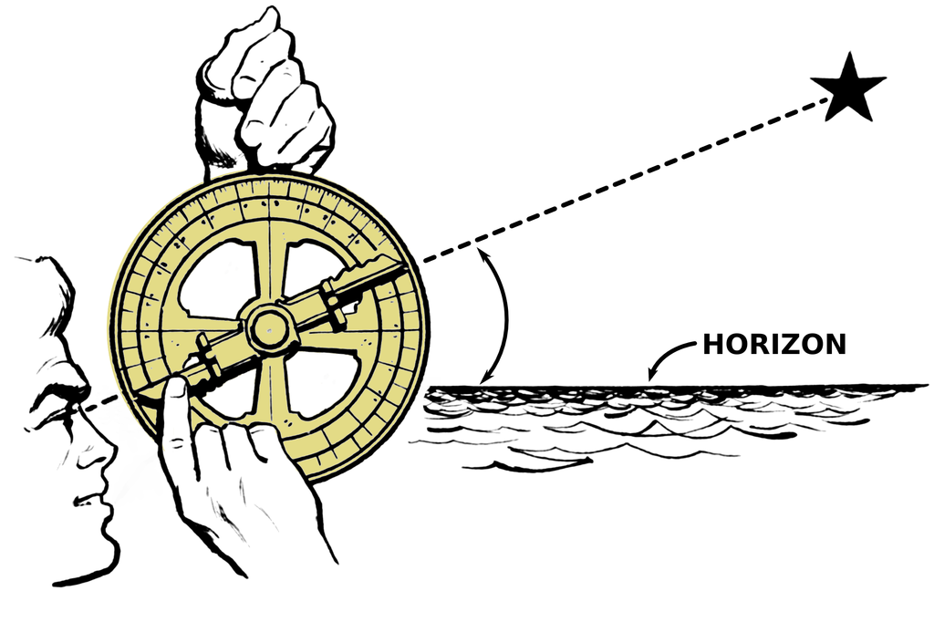 Sighting with a mariner's astrolabe