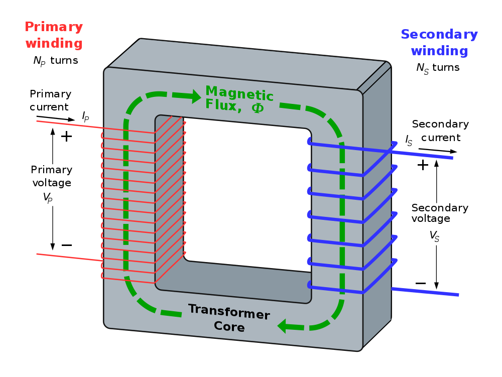 Diagram of an electrical transformer
